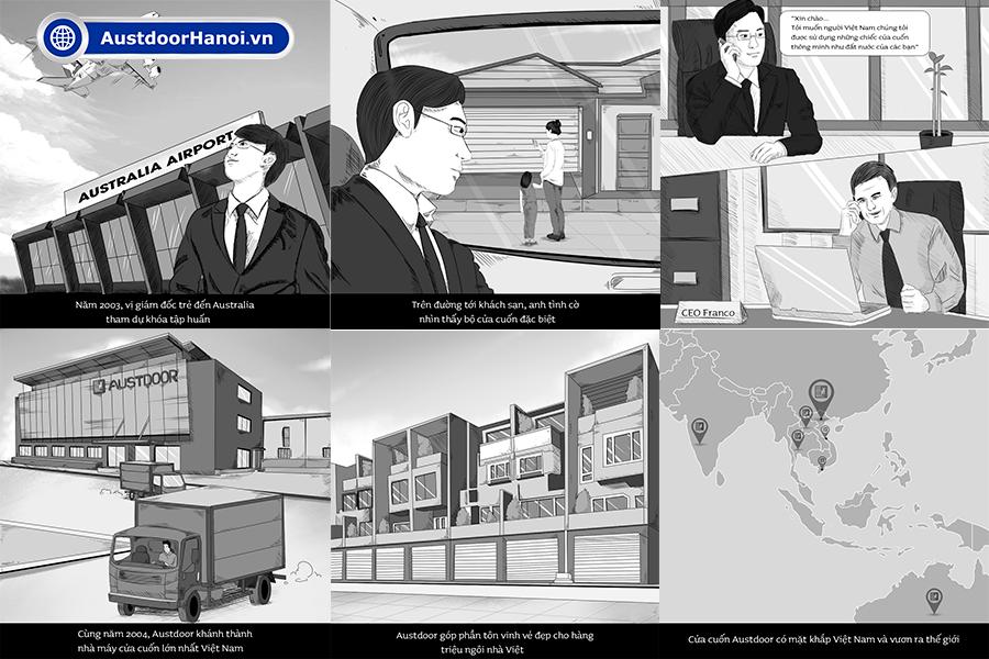 Tập đoàn Austdoor - Lịch sử hình thành của cửa cuốn Austdoor