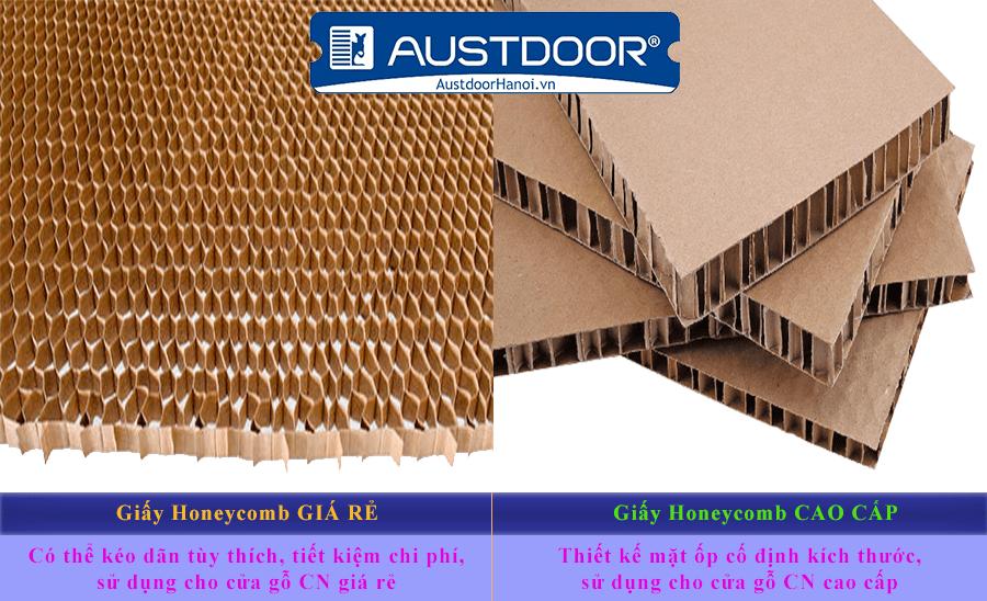 Giấy tổ ong Honeycomb sử dụng trong cửa gỗ công nghiệp