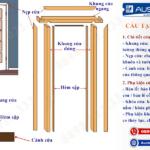 Cấu tạo cửa gồm 3 chi tiết cửa: Cánh cửa, Khung cửa, Nẹp cửa