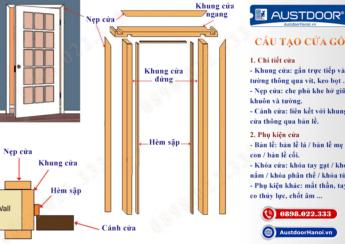 cấu tạo cửa gồm 3 chi tiết cửa canh cửa, khuôn cửa, nẹp cửa