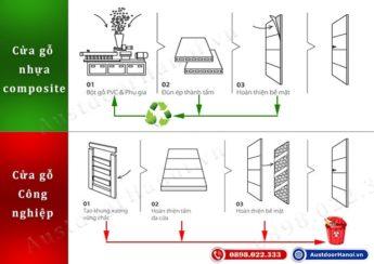 Cửa gỗ nhựa composite giá rẻ hơn cửa gỗ công nghiệp