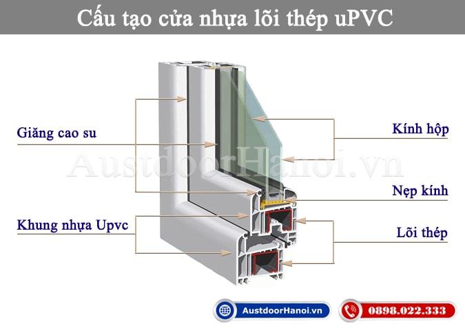 Cấu tạo cửa nhựa lõi thép vân gỗ uPVC cho phòng ngủ, nhà vệ sinh, cửa sổ