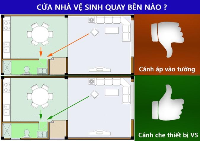 Cửa nhà vệ sinh, phòng tắm, toilet, wc quay hướng nào ? trái hay phải
