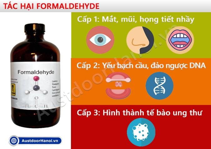 tác hại chất Formaldehyde Fomandehit lên sức khỏe con người