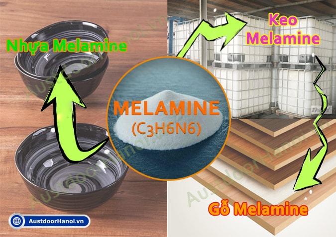 Chất liệu keo gỗ nhựa melamine là gì