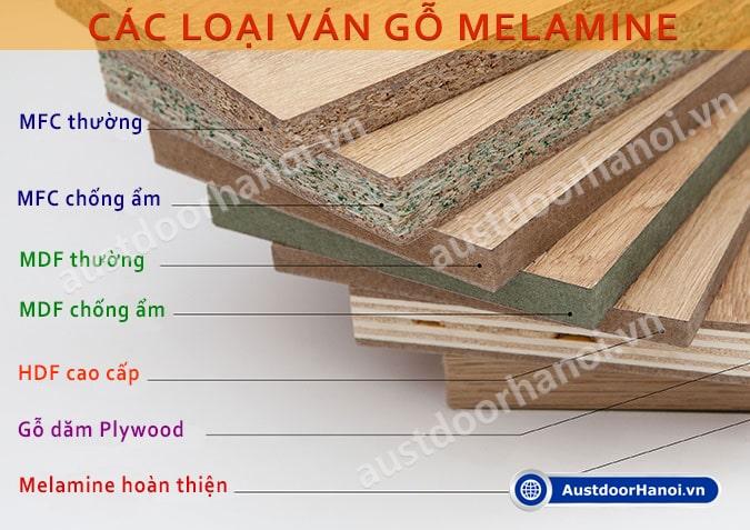 Các loại tấm ván gỗ công nghiệp mfc, plywood, hdf, mdf phủ melamine