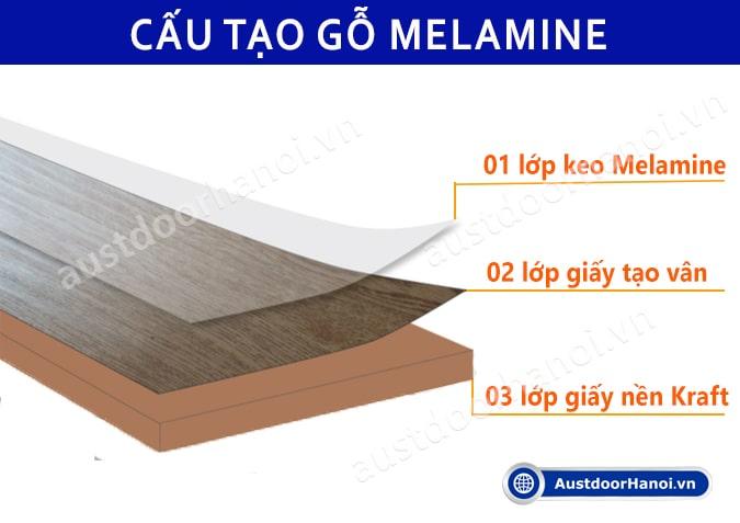 ván gỗ hdf mfc mdf phủ melamine là gì